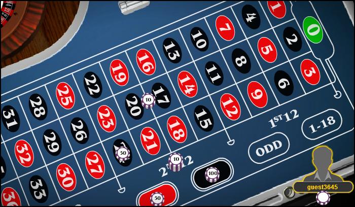 Игровые аппараты с минимальной ставкой 0.01 как обыграть игровые автоматы и не платить за сикрет